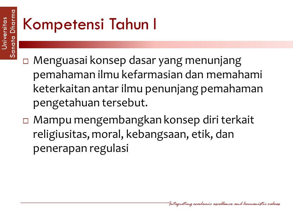 Kompetensi Tahun I