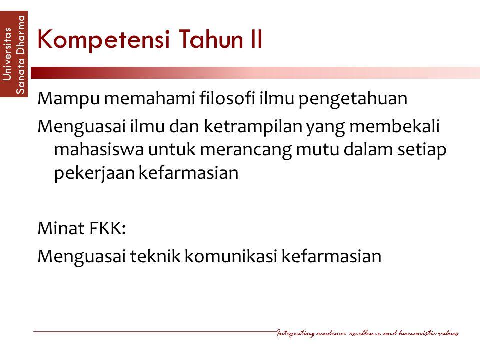 Kompetensi Tahun II
