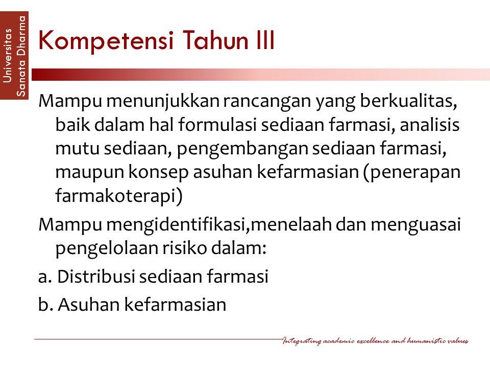 Kompetensi Tahun III