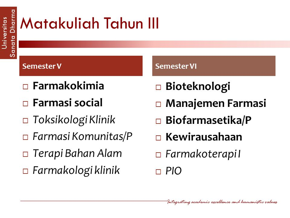 Matakuliah Tahun III Farmakokimia Bioteknologi Farmasi social