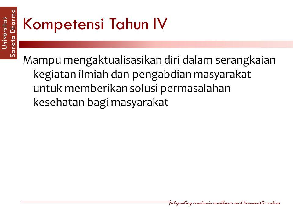 Kompetensi Tahun IV
