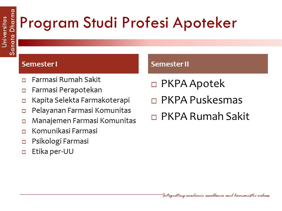 Program Studi Profesi Apoteker