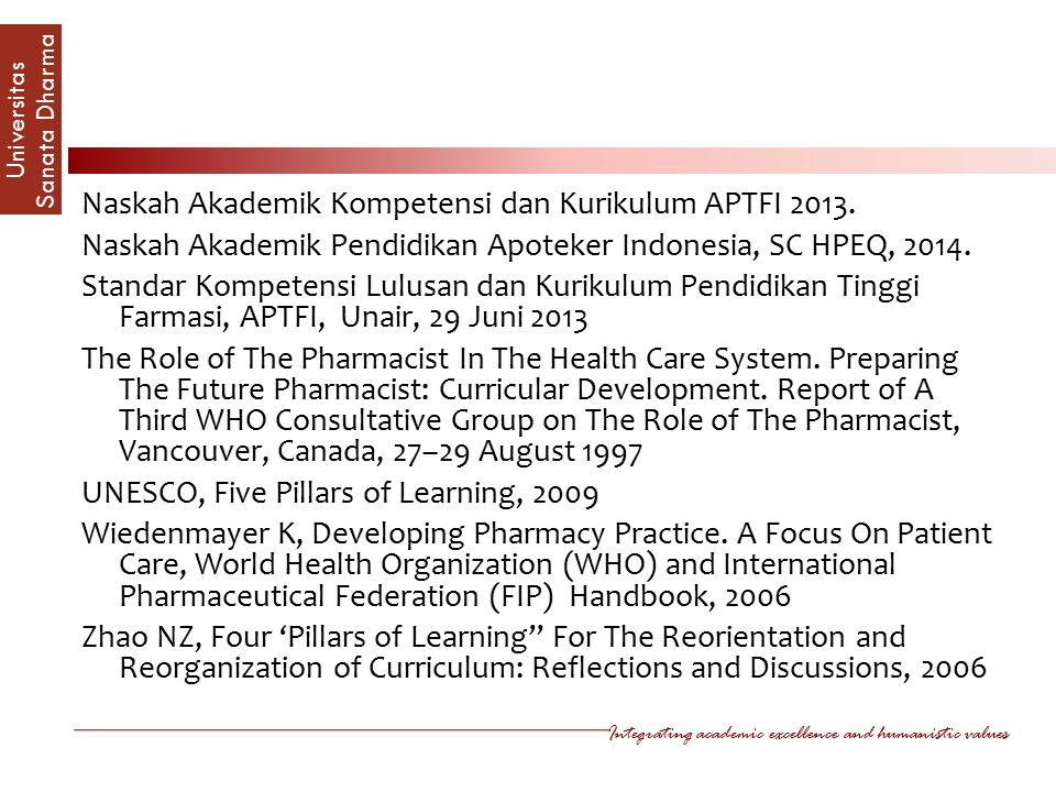 Naskah Akademik Kompetensi dan Kurikulum APTFI 2013