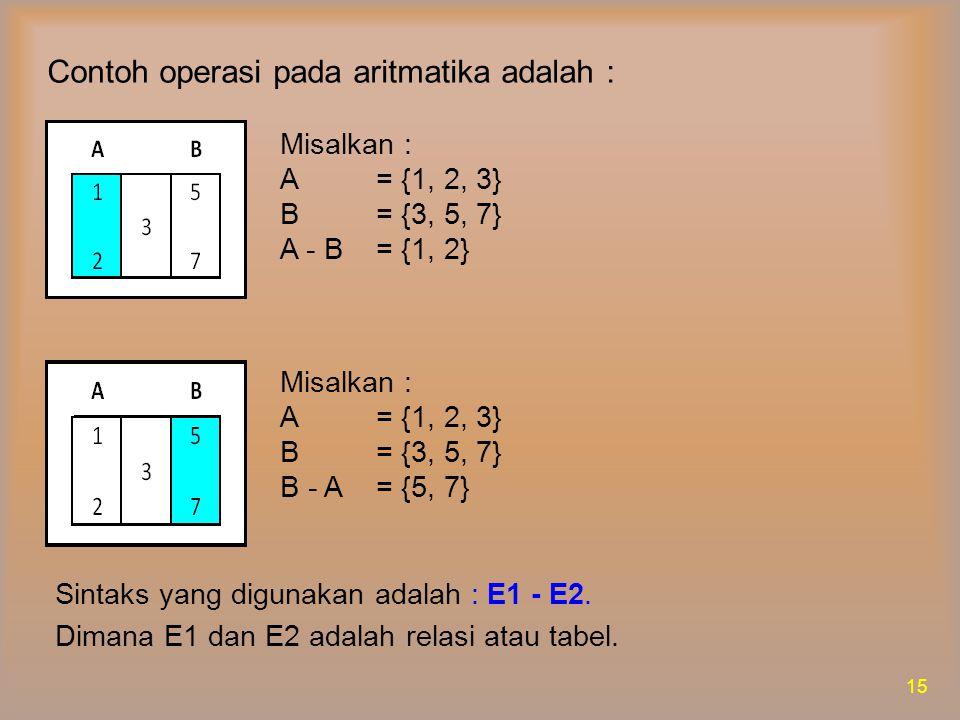Contoh operasi pada aritmatika adalah :