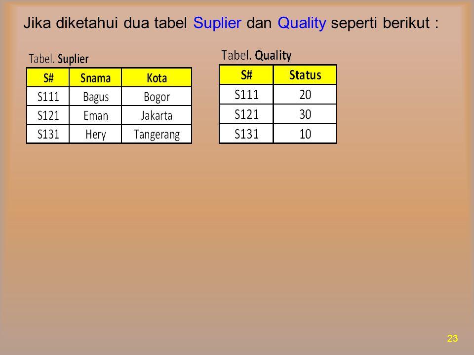Jika diketahui dua tabel Suplier dan Quality seperti berikut :