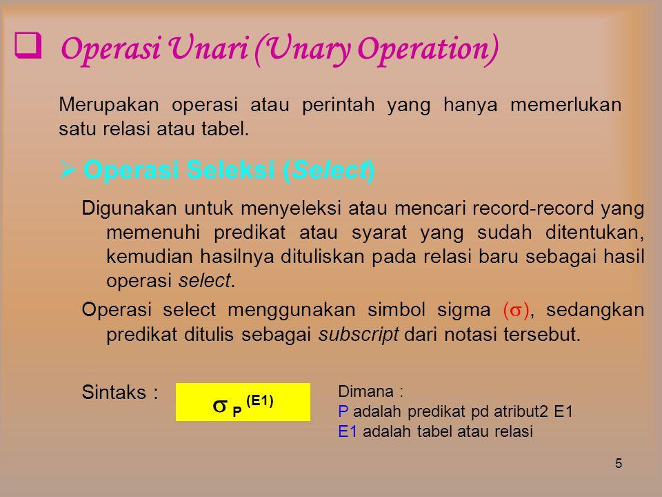 Operasi Unari (Unary Operation)