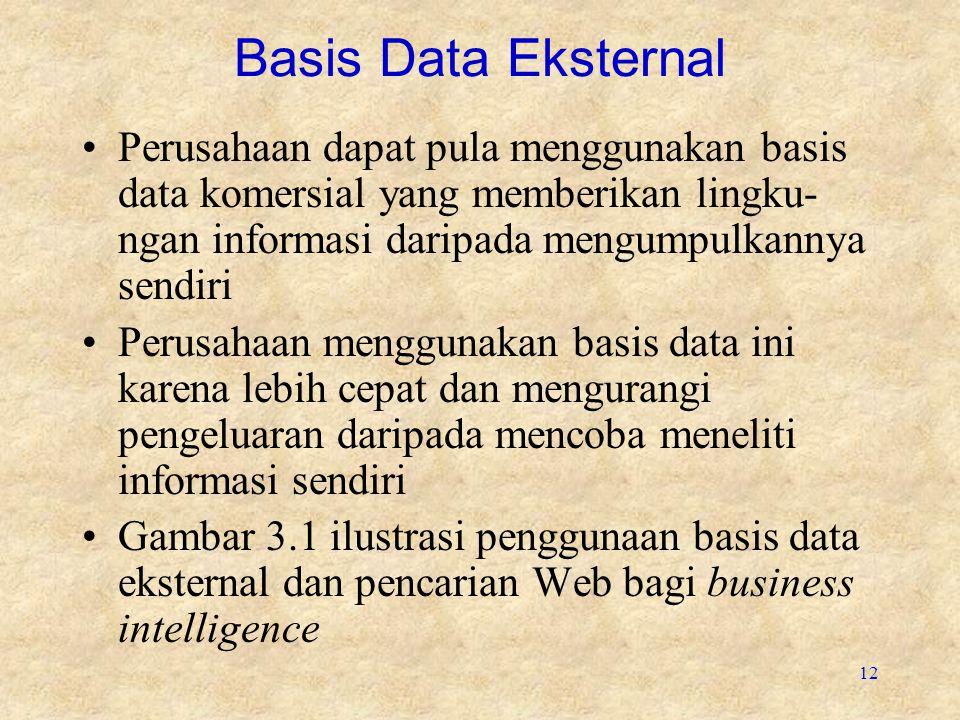 Basis Data Eksternal Perusahaan dapat pula menggunakan basis data komersial yang memberikan lingku-ngan informasi daripada mengumpulkannya sendiri.