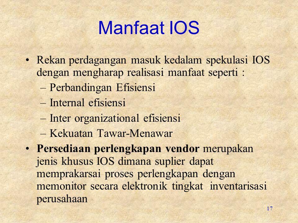 Manfaat IOS Rekan perdagangan masuk kedalam spekulasi IOS dengan mengharap realisasi manfaat seperti :