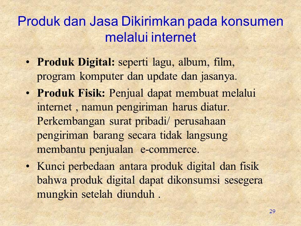 Produk dan Jasa Dikirimkan pada konsumen melalui internet