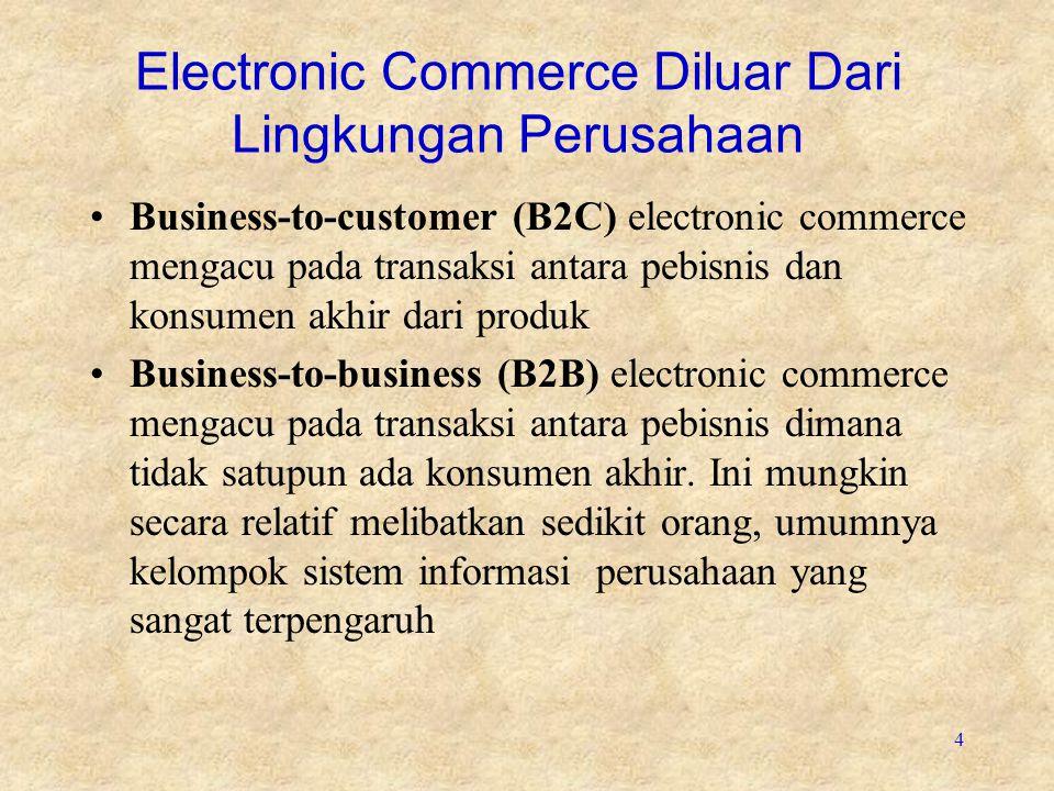 Electronic Commerce Diluar Dari Lingkungan Perusahaan