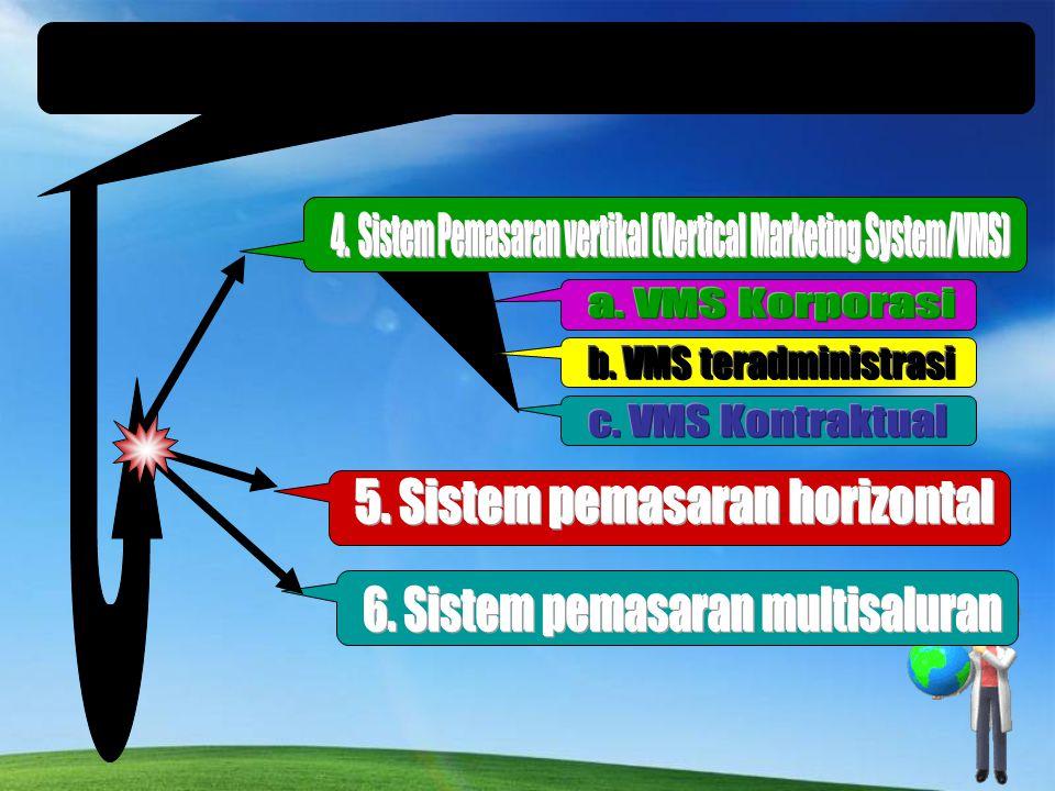 4. Sistem Pemasaran vertikal (Vertical Marketing System/VMS)