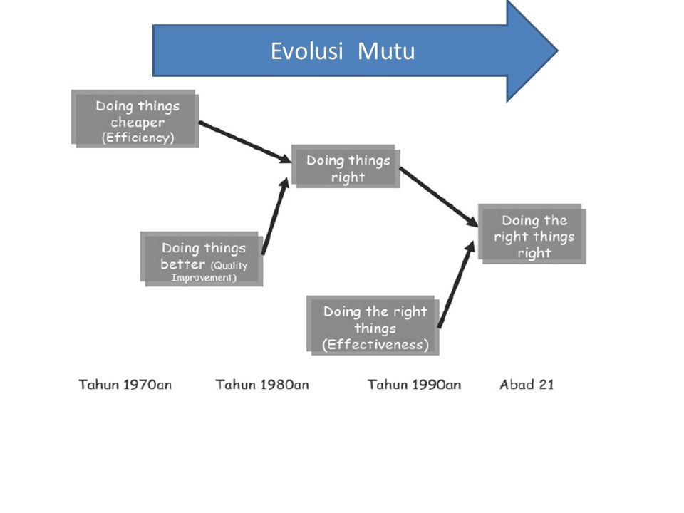 Evolusi Mutu