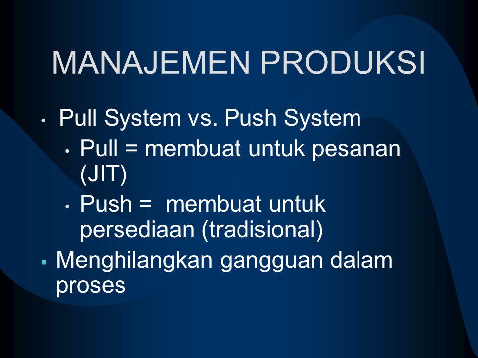 MANAJEMEN PRODUKSI Pull System vs. Push System
