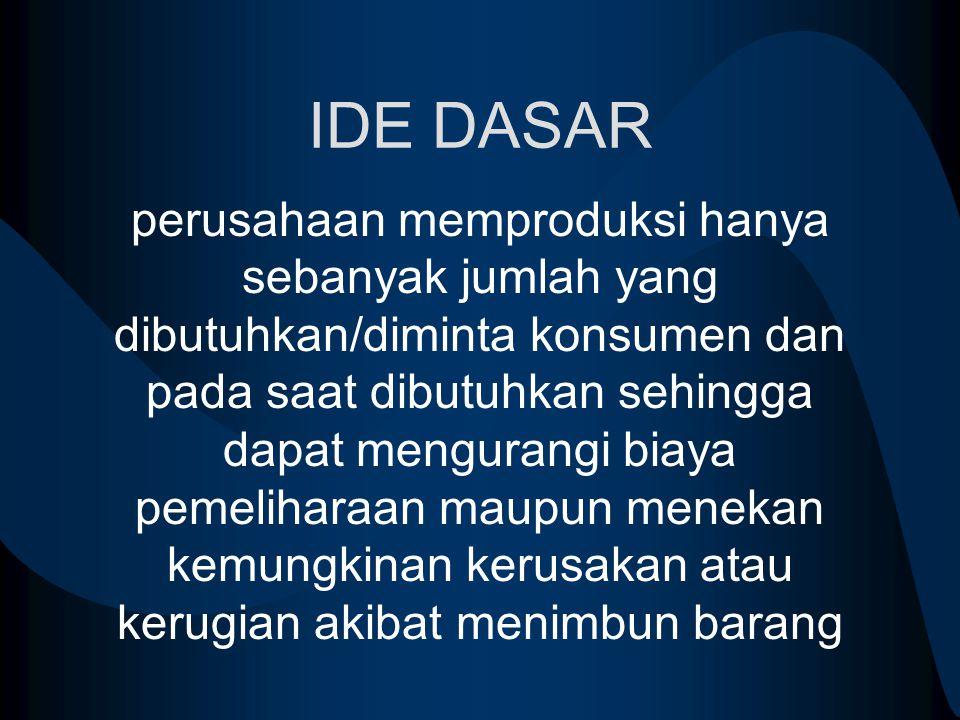 IDE DASAR