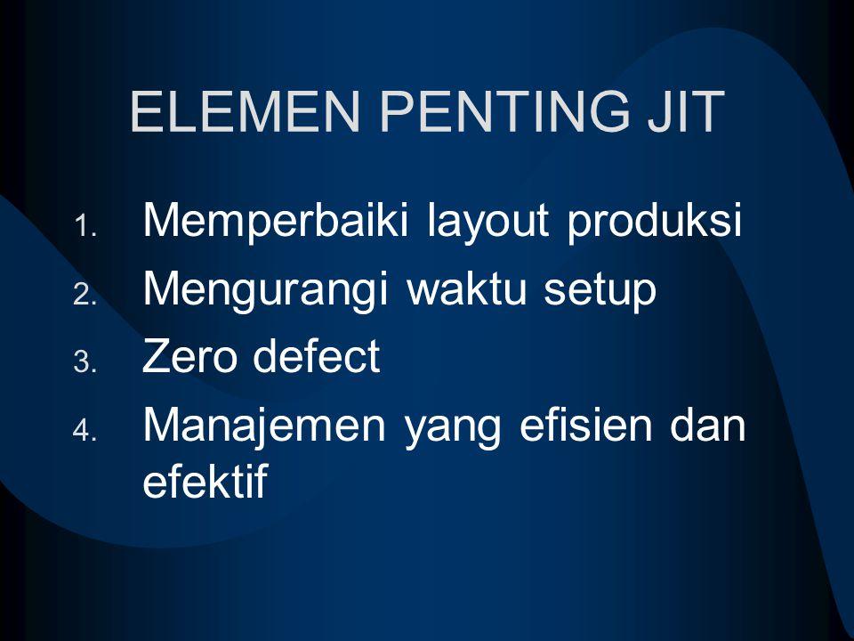 ELEMEN PENTING JIT Memperbaiki layout produksi Mengurangi waktu setup