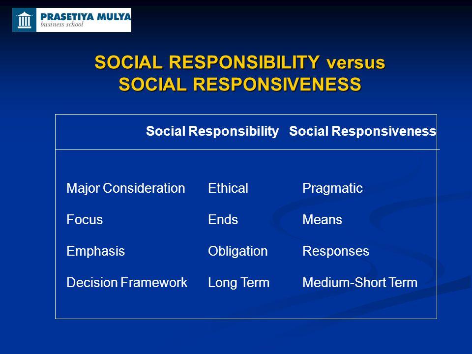 SOCIAL RESPONSIBILITY versus SOCIAL RESPONSIVENESS