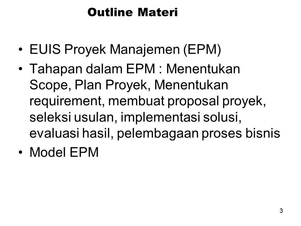 EUIS Proyek Manajemen (EPM)