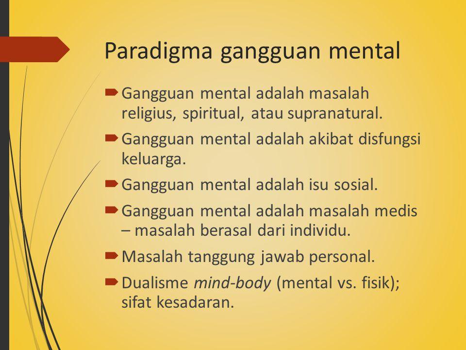 Paradigma gangguan mental