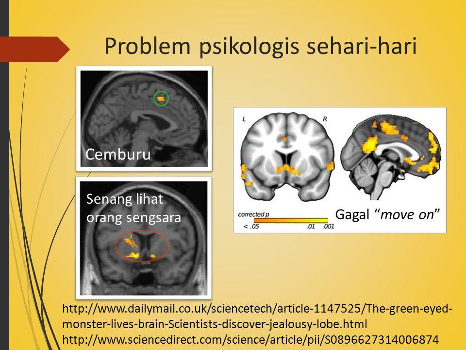 Problem psikologis sehari-hari