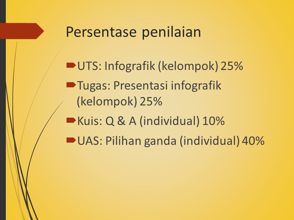 Persentase penilaian UTS: Infografik (kelompok) 25%