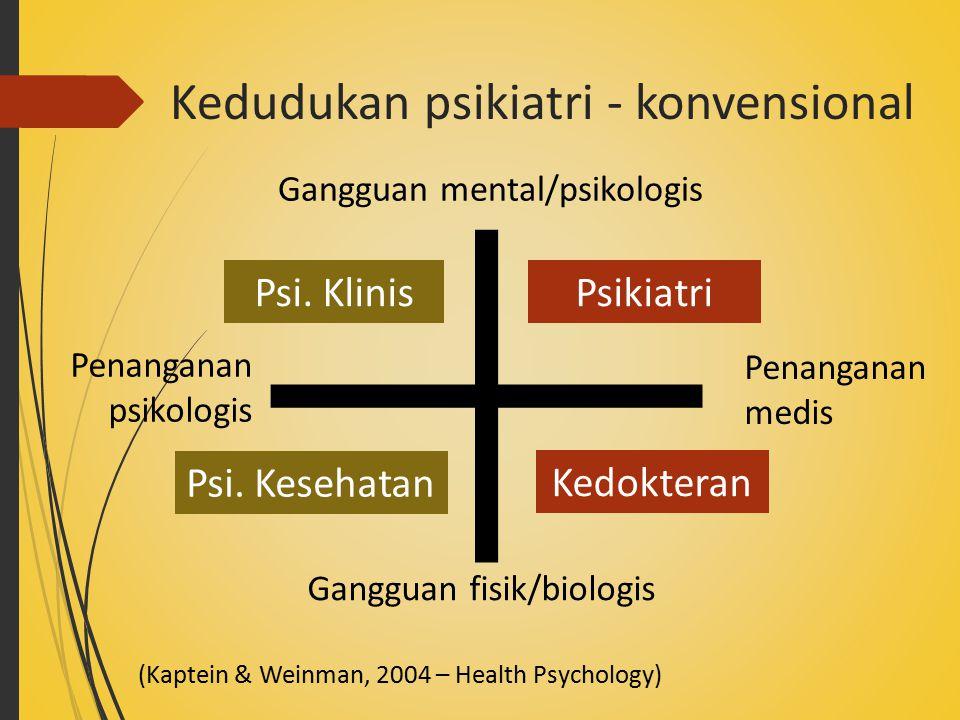 Kedudukan psikiatri - konvensional
