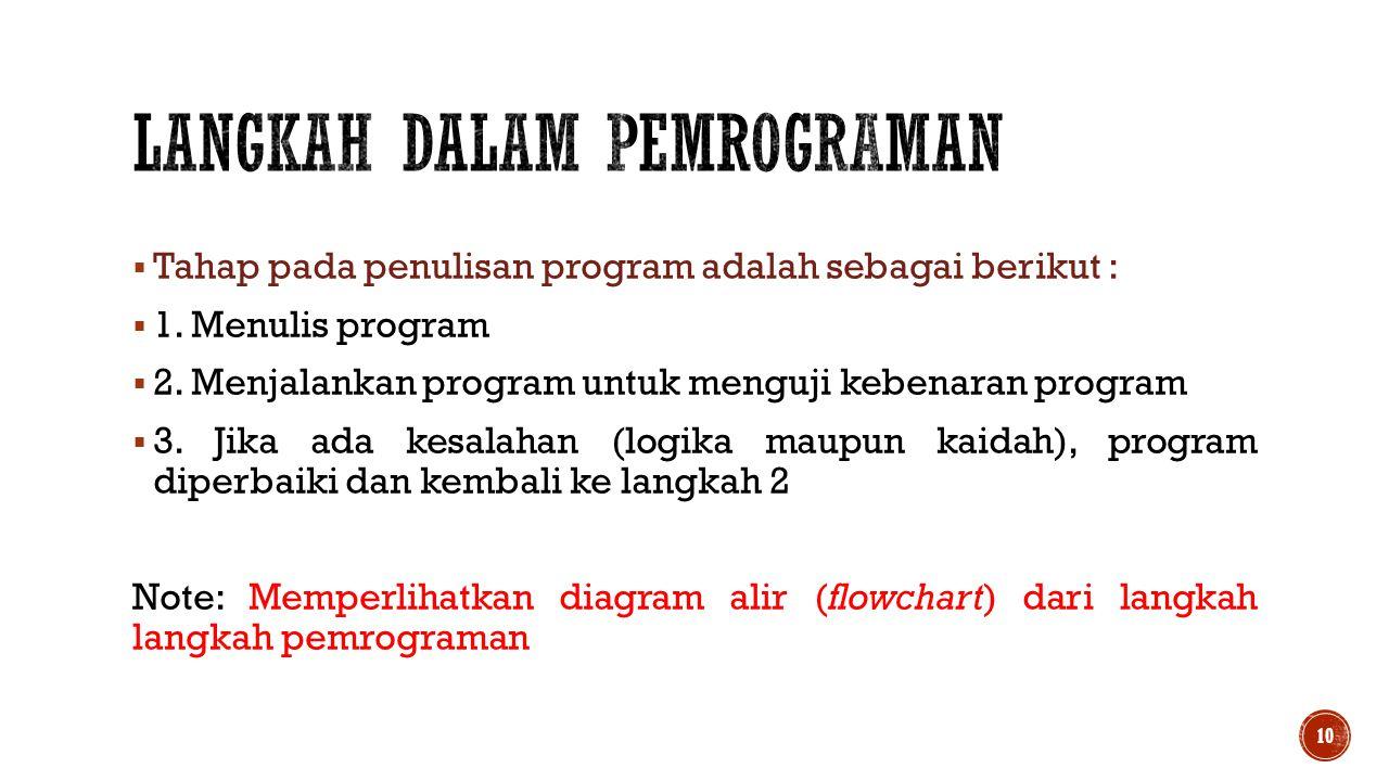 Langkah dalam pemrograman