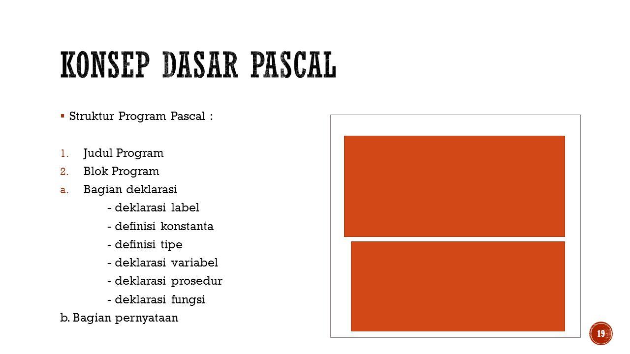 Konsep Dasar Pascal Struktur Program Pascal : Judul Program