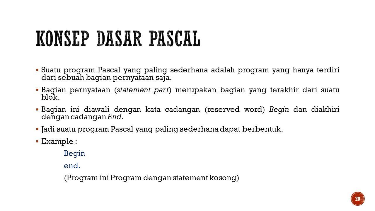 Konsep dasar pascal Suatu program Pascal yang paling sederhana adalah program yang hanya terdiri dari sebuah bagian pernyataan saja.