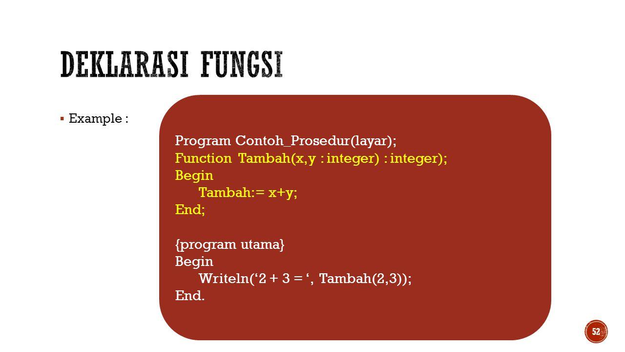 Deklarasi Fungsi Program Contoh_Prosedur(layar);
