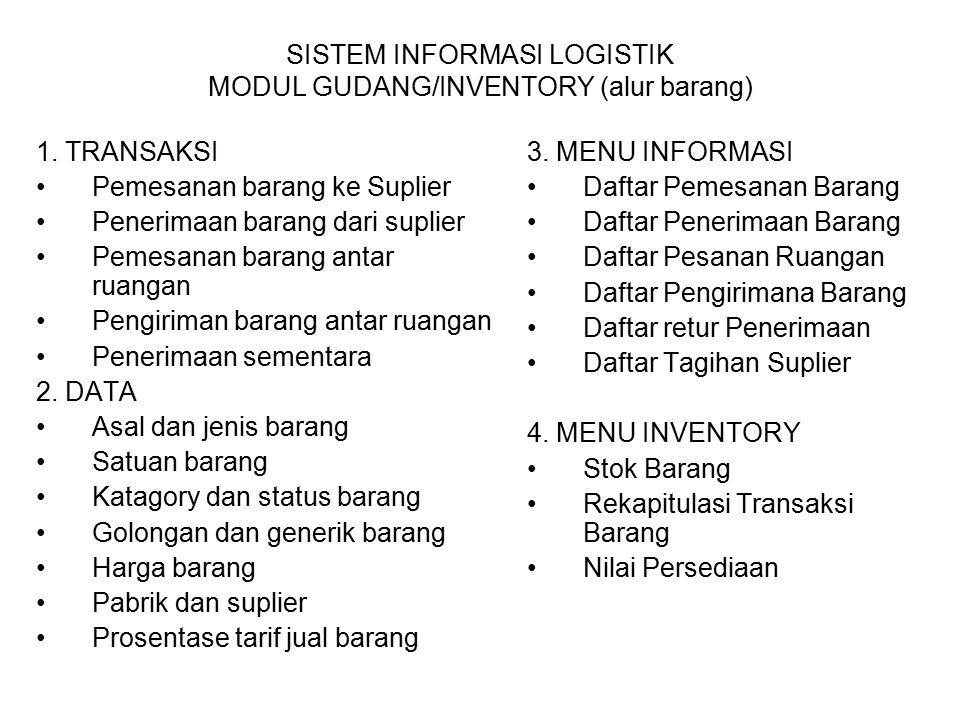 SISTEM INFORMASI LOGISTIK MODUL GUDANG/INVENTORY (alur barang)