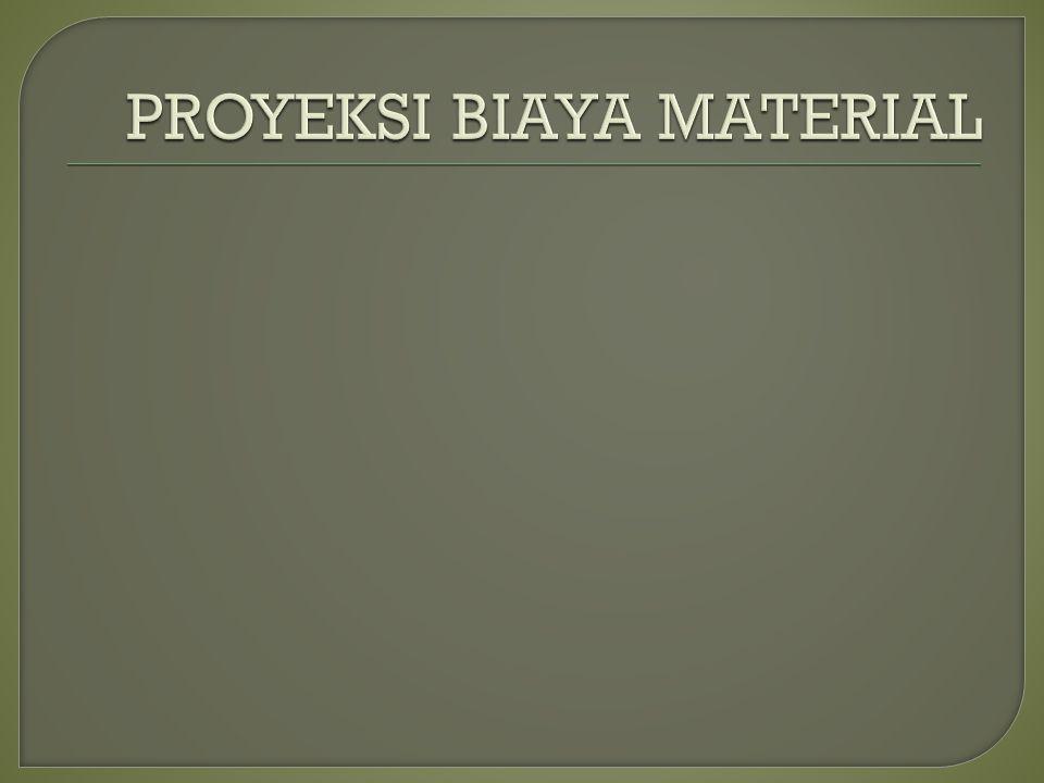 PROYEKSI BIAYA MATERIAL