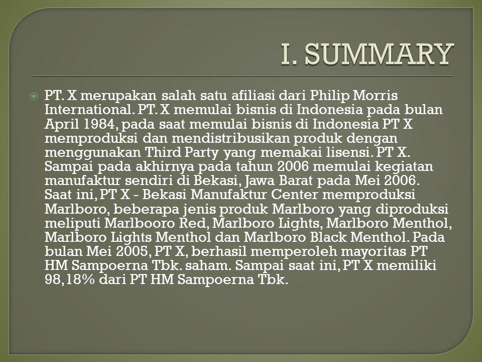 I. SUMMARY