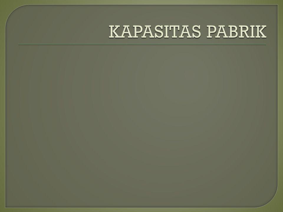 KAPASITAS PABRIK