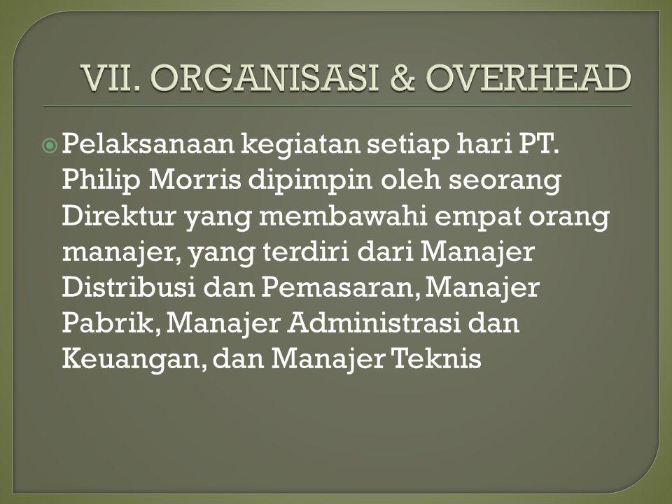 VII. ORGANISASI & OVERHEAD
