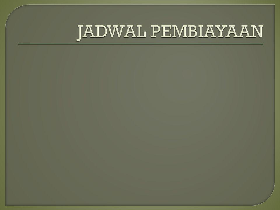 JADWAL PEMBIAYAAN