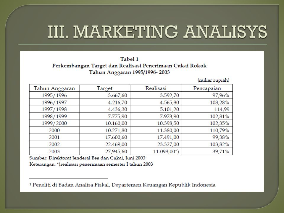 III. MARKETING ANALISYS