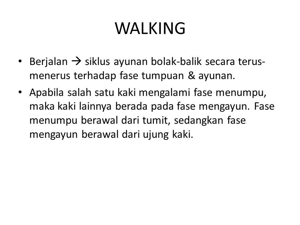 WALKING Berjalan  siklus ayunan bolak-balik secara terus-menerus terhadap fase tumpuan & ayunan.