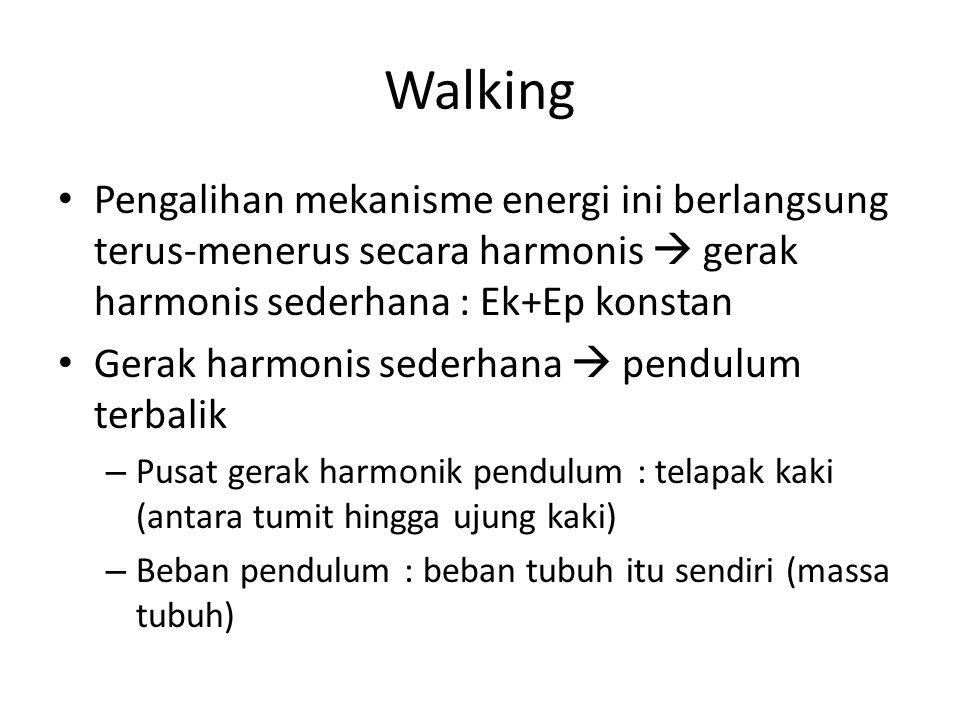 Walking Pengalihan mekanisme energi ini berlangsung terus-menerus secara harmonis  gerak harmonis sederhana : Ek+Ep konstan.