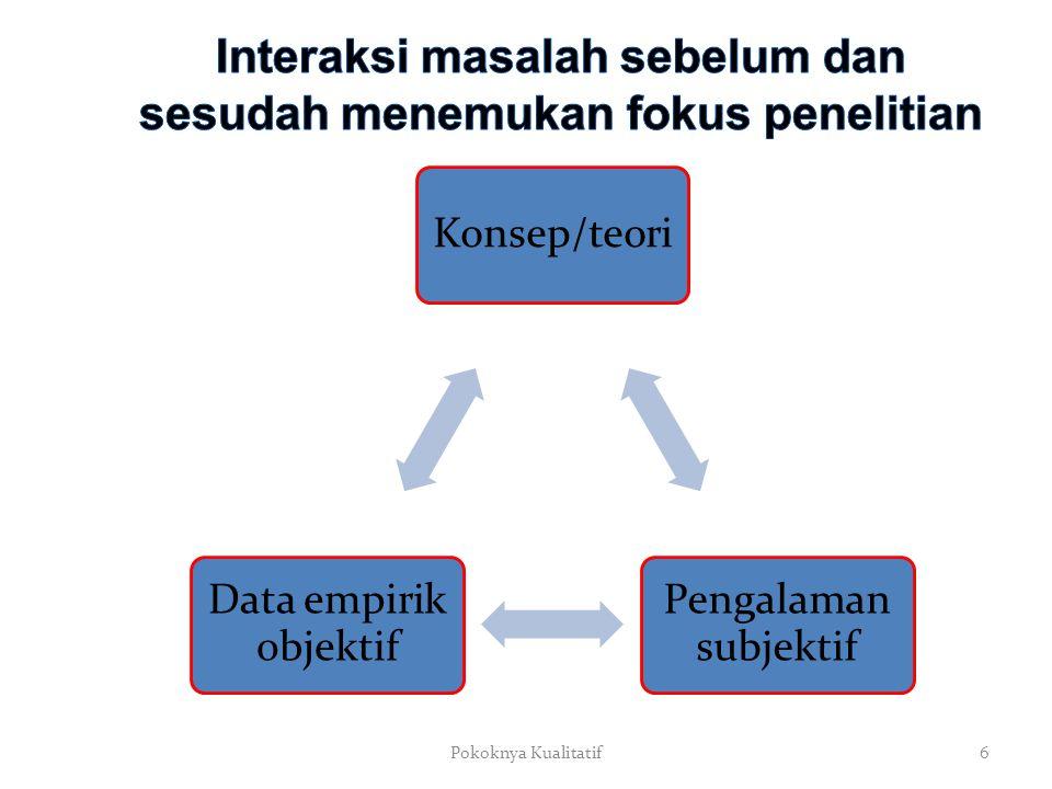 Interaksi masalah sebelum dan sesudah menemukan fokus penelitian