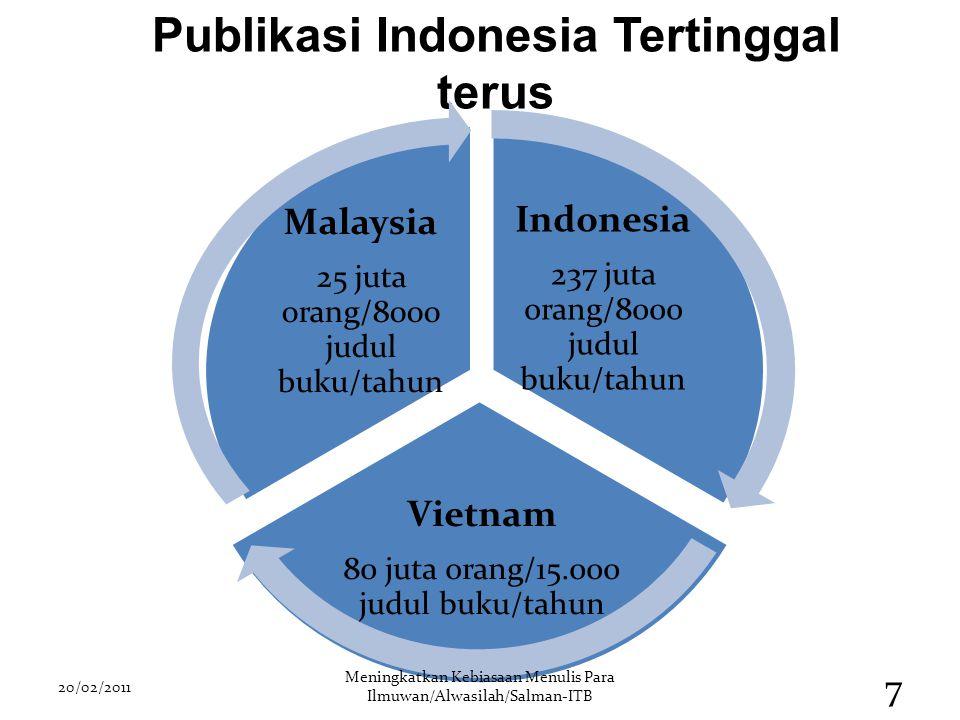Publikasi Indonesia Tertinggal terus