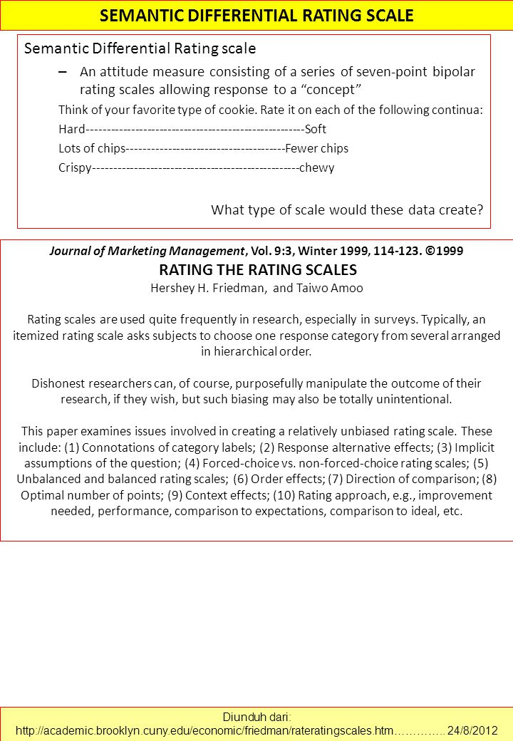SEMANTIC DIFFERENTIAL RATING SCALE