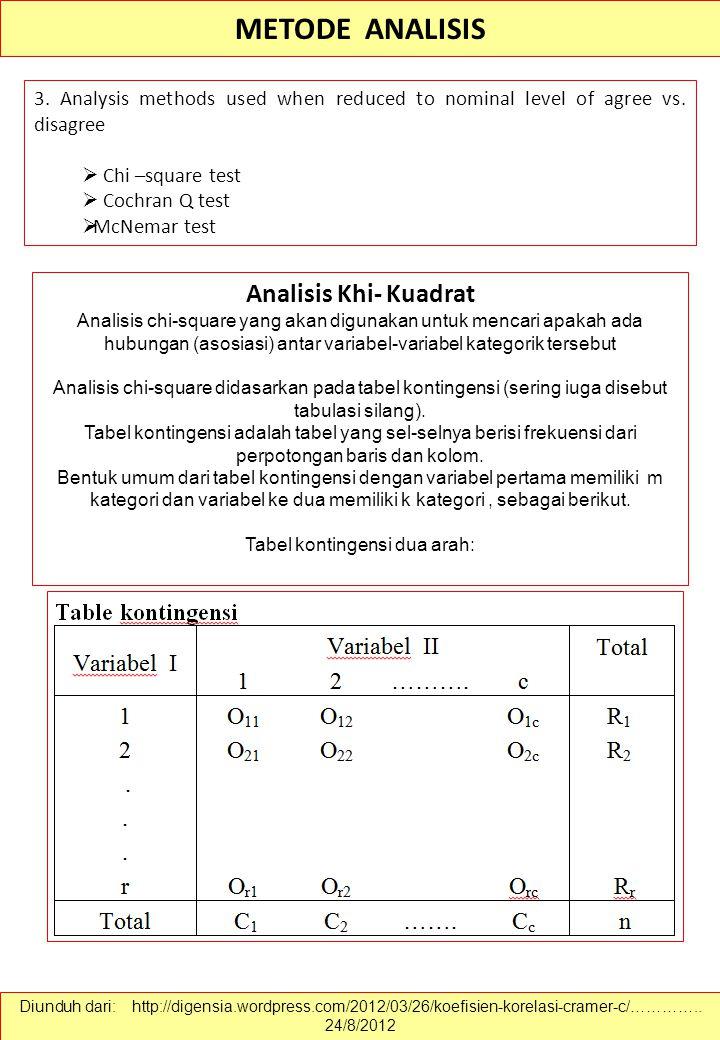 Tabel kontingensi dua arah: