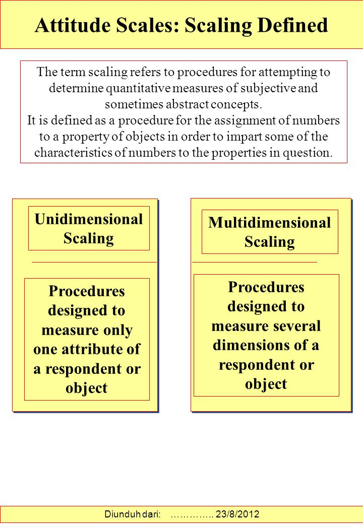 Attitude Scales: Scaling Defined