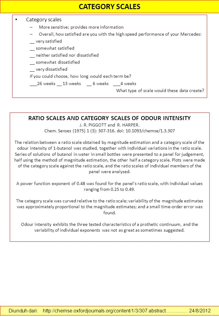 RATIO SCALES AND CATEGORY SCALES OF ODOUR INTENSITY