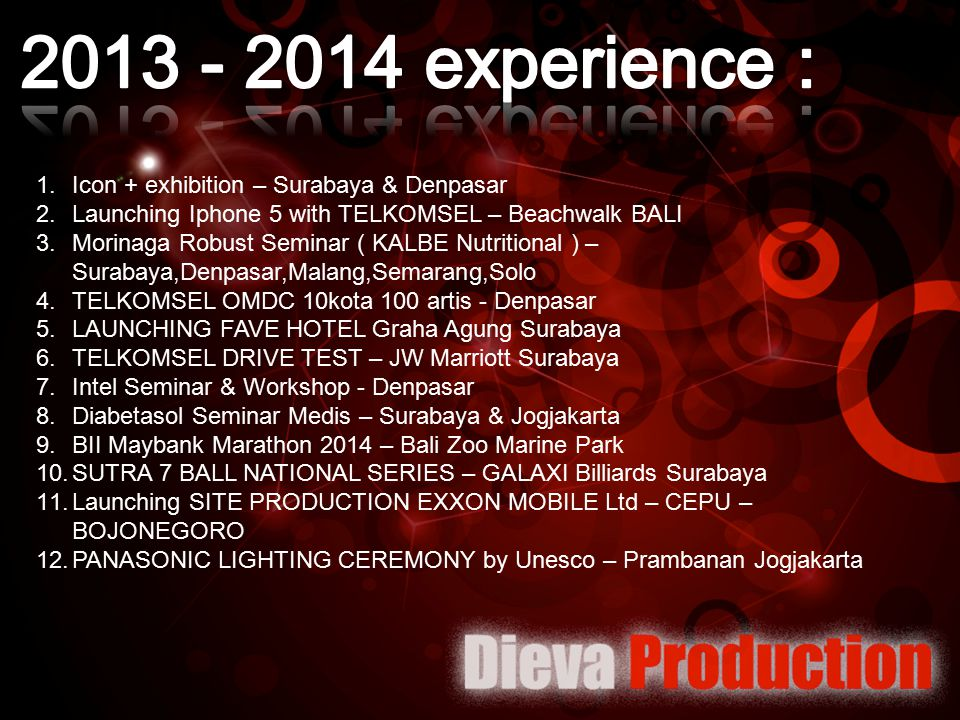 2013 - 2014 experience : Icon + exhibition – Surabaya & Denpasar