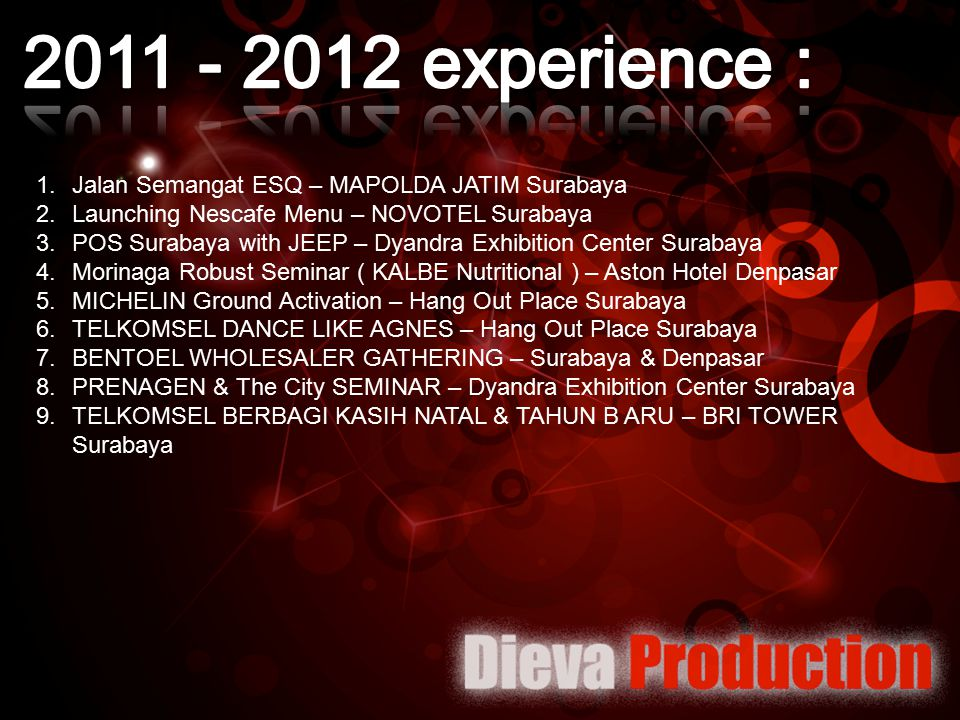 2011 - 2012 experience : Jalan Semangat ESQ – MAPOLDA JATIM Surabaya