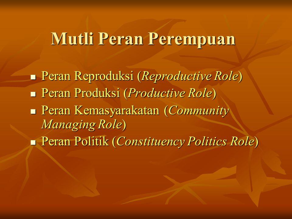 Mutli Peran Perempuan Peran Reproduksi (Reproductive Role)