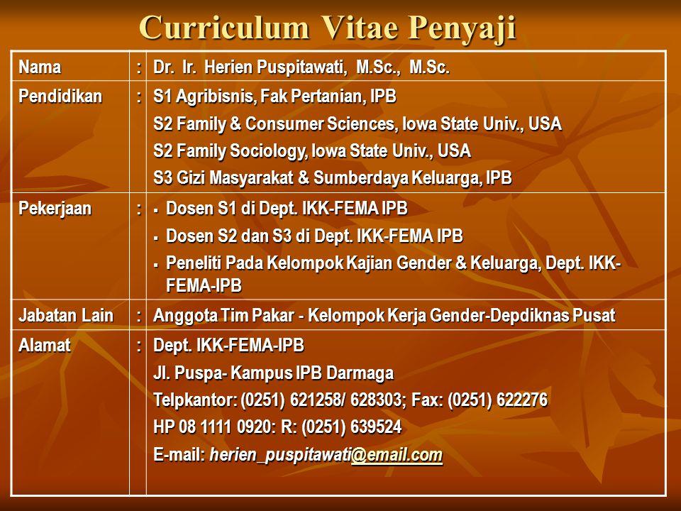 Curriculum Vitae Penyaji
