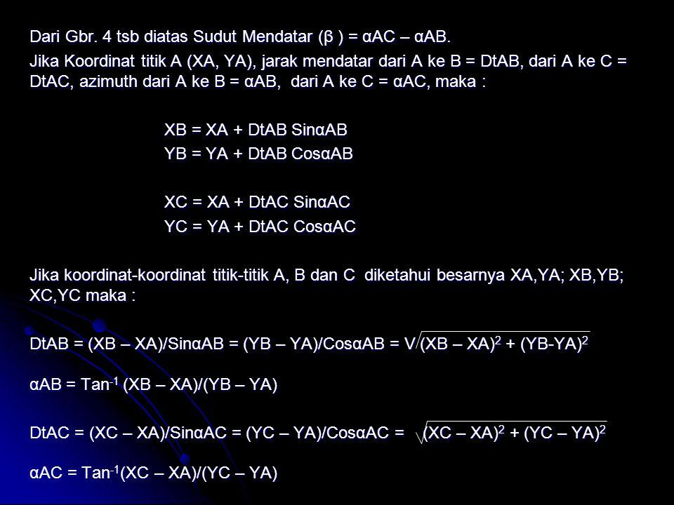 Dari Gbr. 4 tsb diatas Sudut Mendatar (β ) = αAC – αAB.