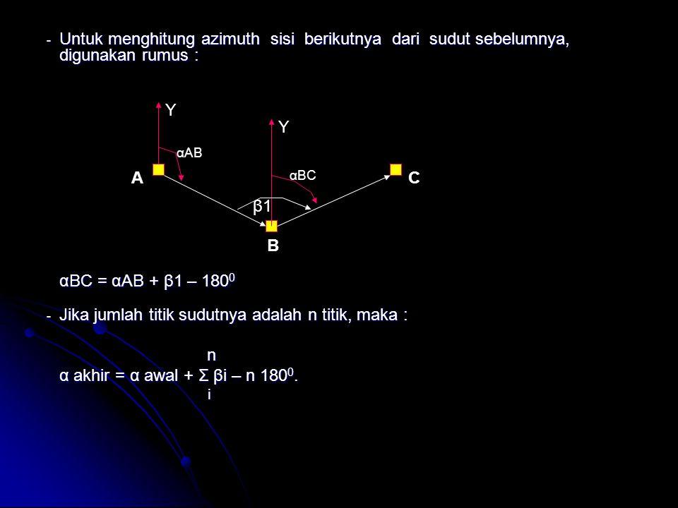 Jika jumlah titik sudutnya adalah n titik, maka : n